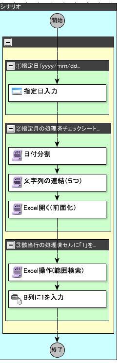 RPA技能試験エキスパート ONE HUMAN UNIT
